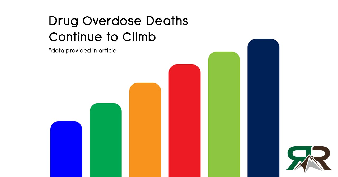 pics Opioid, Heroin Deaths Continue to Climb